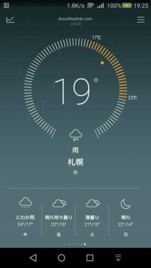 天気ウィジェット