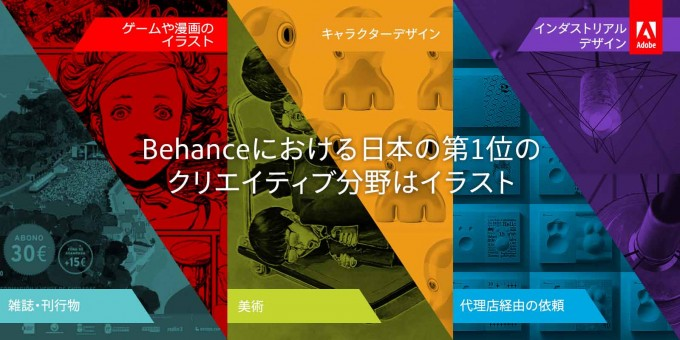 Adobe Japan Corporate Communications Blog